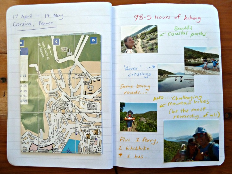 Image: travel journal