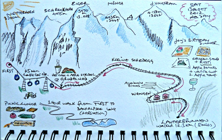 A page from my travel journal illustrating how to create a story map