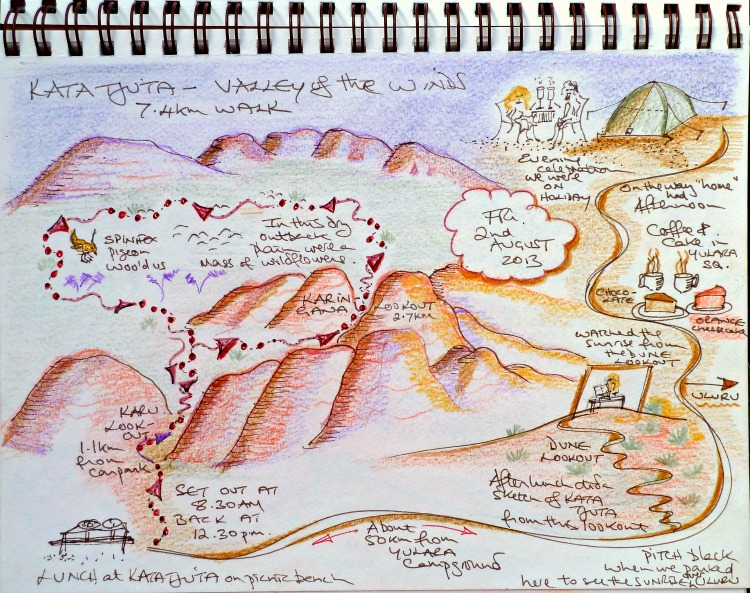 Kata Tjuta Story Map