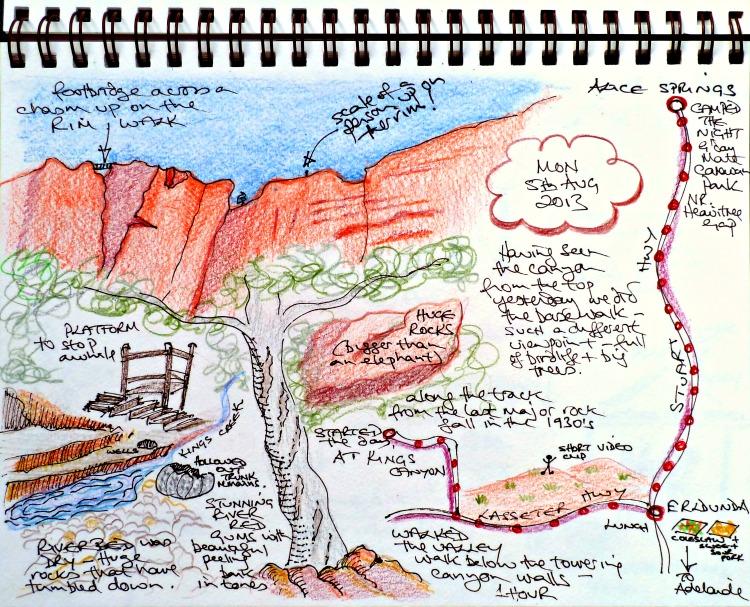 Story Map of walking up Kings Creek, below Kings Canyon