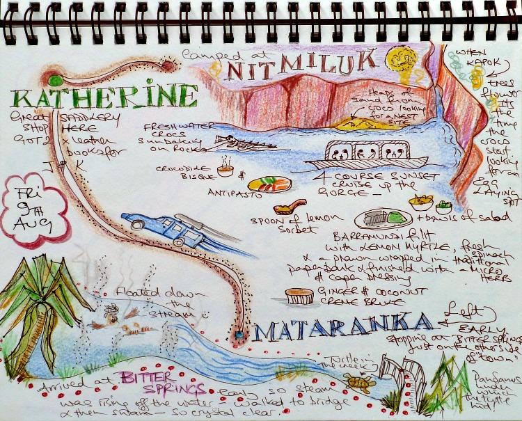 Story Map Symbols