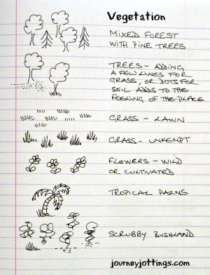 Symbols to convey vegetation on a story-map