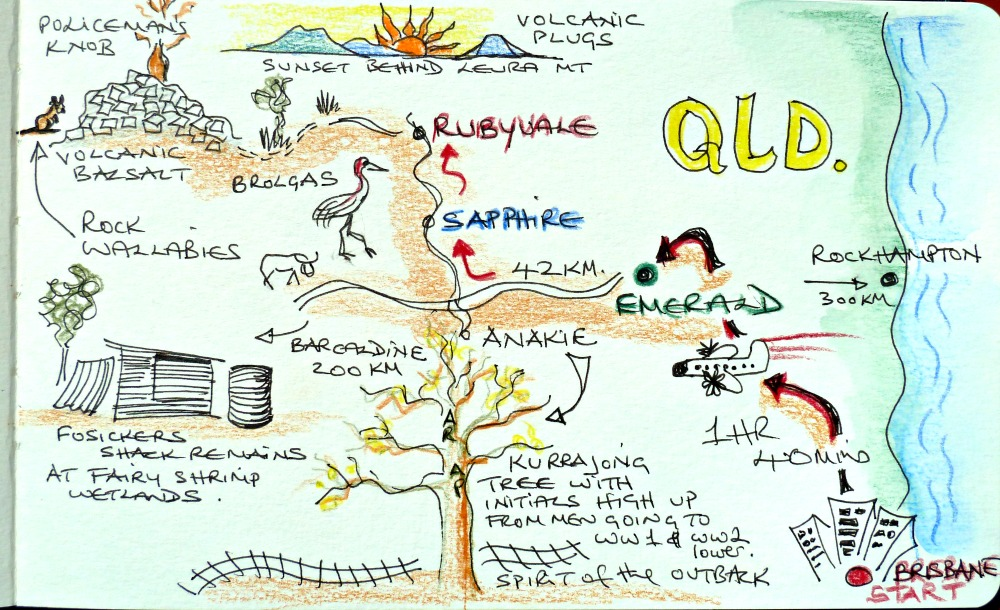 Diagram of my day in the Gemfields in Central Outback Queensland