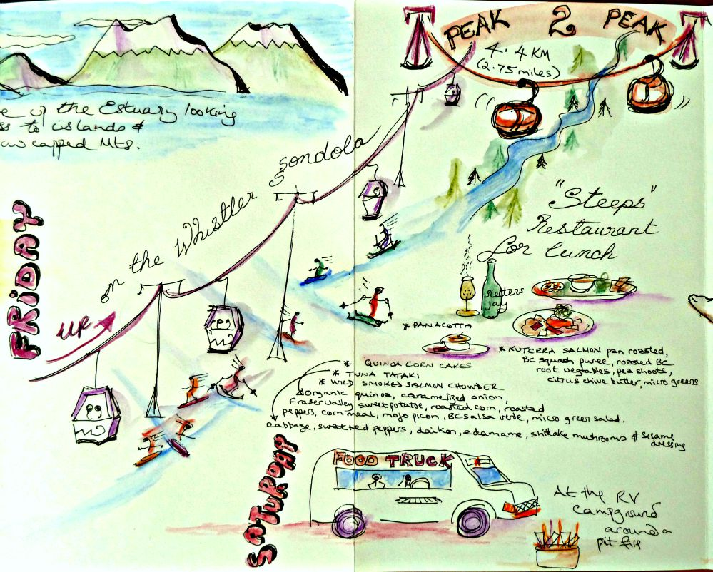 Travel journal drawings of the Peak to Peak
