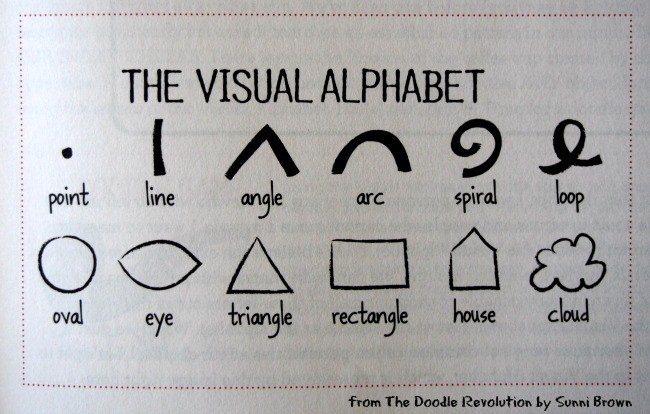 The Doodle Revolution visual alphabet