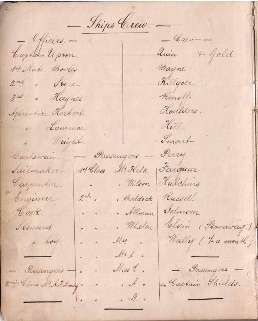 Crew & Passsenger List aboard Hesperides sailing clipper