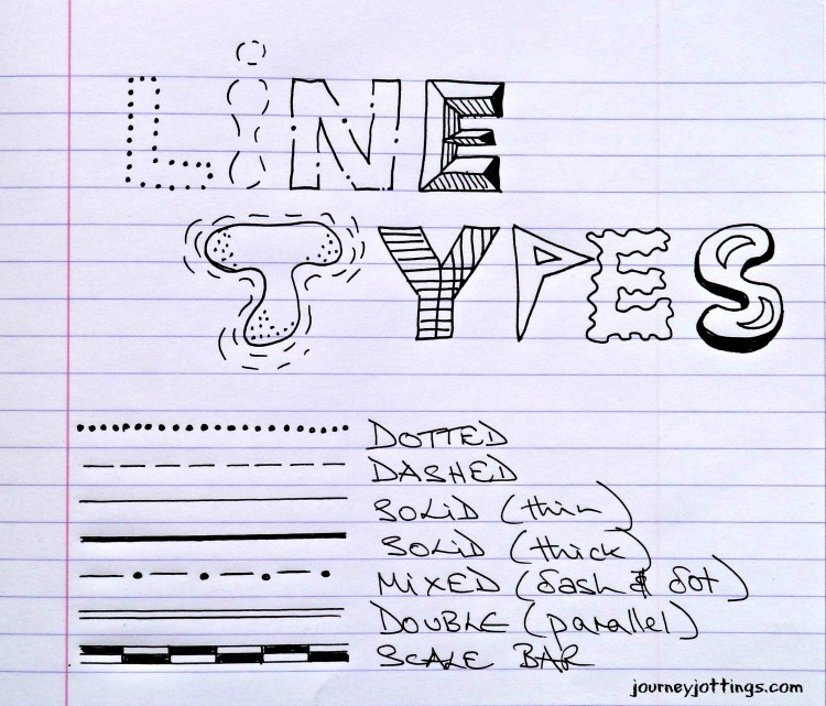 Drawing Lines Types : How to make the most of line types express your travels