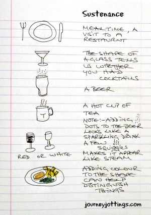 Food and Drink Symbols for Story-Maps