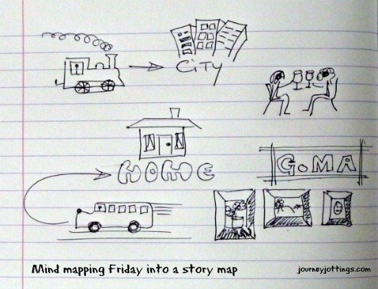 Mind mapping the day into a story map