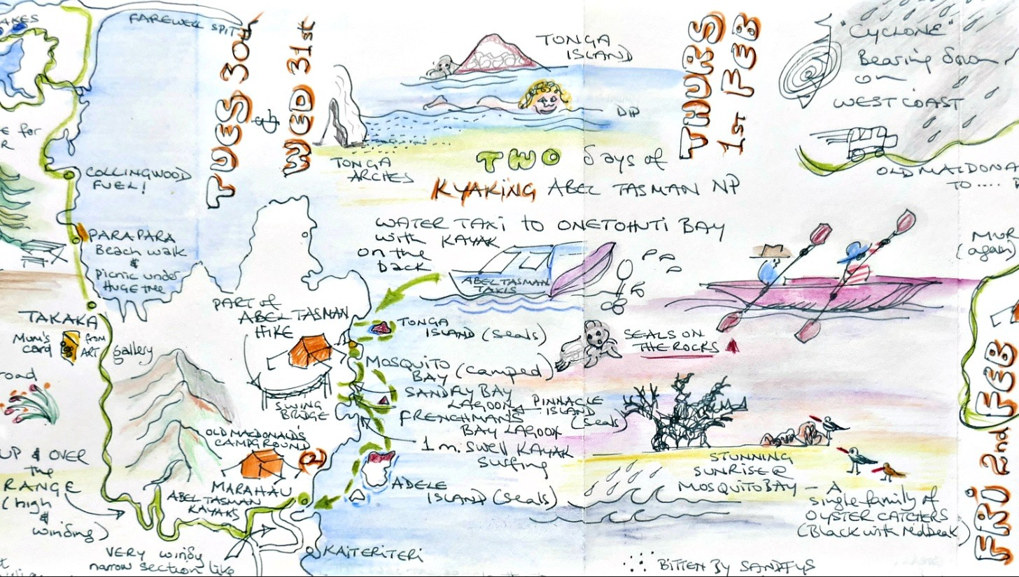 Kayak Abel Tasman - Pictorial Sketch Journal of my 2 day Abel Tasman Kayak adventure