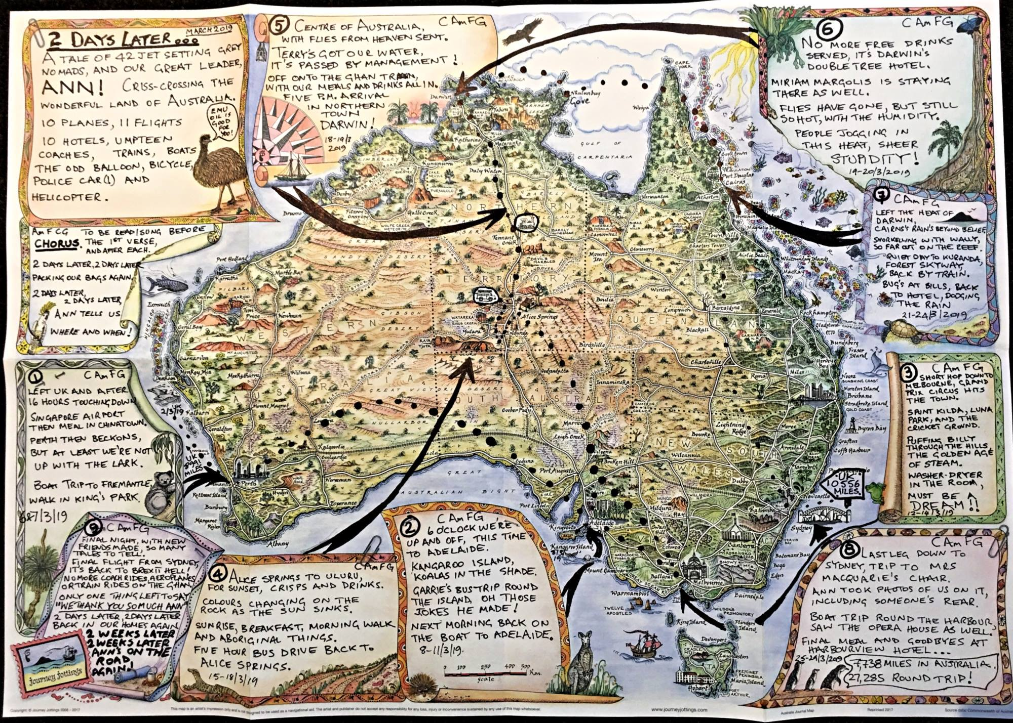 Journal Map by Journey Jottings showing how David recorded his month long trip to Australia arrowing into the central pictorial map highlights of his adventure